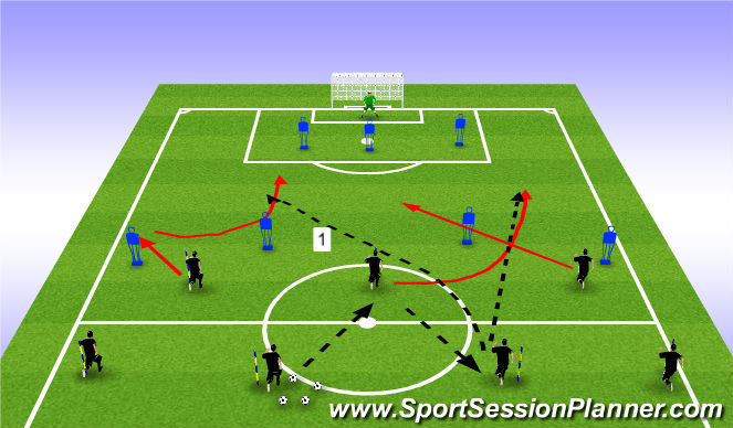 Football/Soccer Session Plan Drill (Colour): Attacking Lines 1 3-4-3