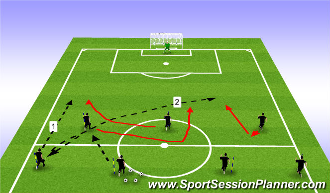 Football/Soccer Session Plan Drill (Colour): Attacking Lines 2 3-4-3