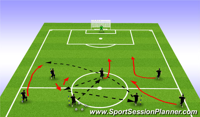 Football/Soccer Session Plan Drill (Colour): Attacking Lines 3 3-4-3