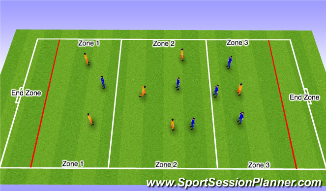 Football/Soccer Session Plan Drill (Colour): Game / Random