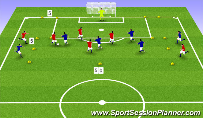 Football/Soccer Session Plan Drill (Colour): Attacking wide channels and finishing