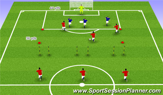 Football/Soccer Session Plan Drill (Colour): 3 v 3 transition