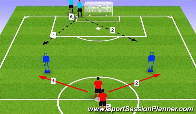 Football/Soccer Session Plan Drill (Colour): Group play- 1v1/2v1