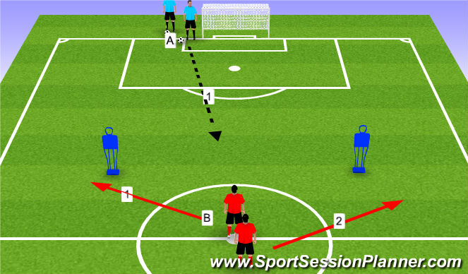 Football/Soccer Session Plan Drill (Colour): Group Play-2v1/2v2