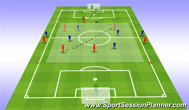 Football/Soccer Session Plan Drill (Colour): SSG-shooting