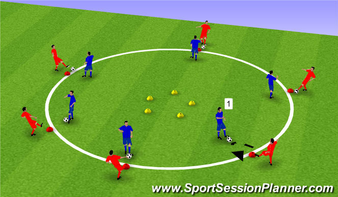 Football/Soccer Session Plan Drill (Colour): Semi-Static Techincal Passing