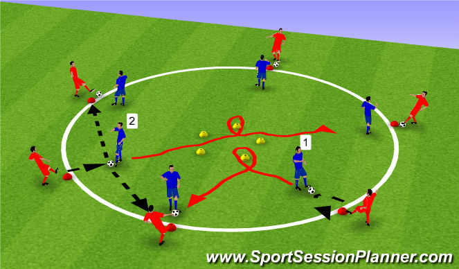 Football/Soccer Session Plan Drill (Colour): Techincal Passing with Speed training