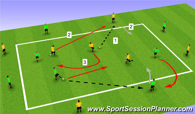 Football/Soccer Session Plan Drill (Colour): Possession w Interchanging outside players