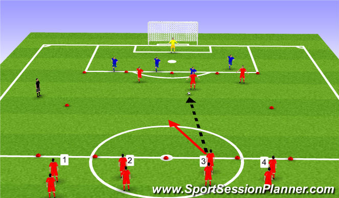 Football/Soccer Session Plan Drill (Colour): Pt 5 Defending as a unit
