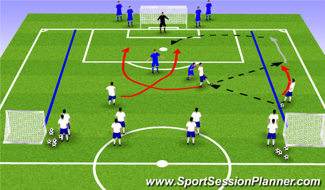 Football/Soccer Session Plan Drill (Colour): Dealing with crosses SSG