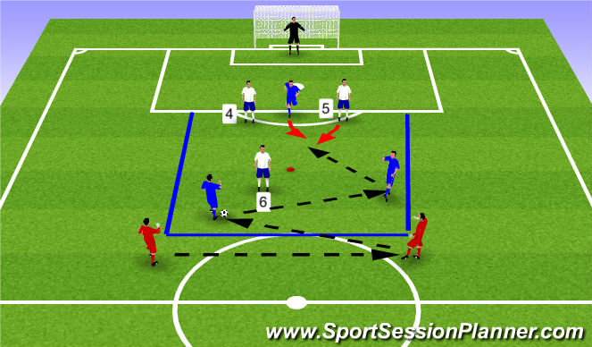 Football/Soccer Session Plan Drill (Colour): SSG - CB 1v2