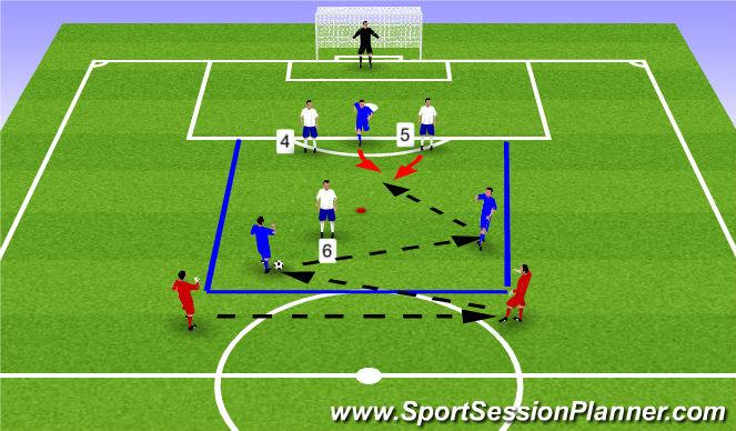 Football/Soccer Session Plan Drill (Colour): SSG - CB 1v2