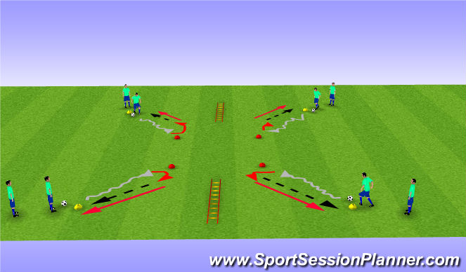 Football/Soccer Session Plan Drill (Colour): Turning ,Passing and recieving