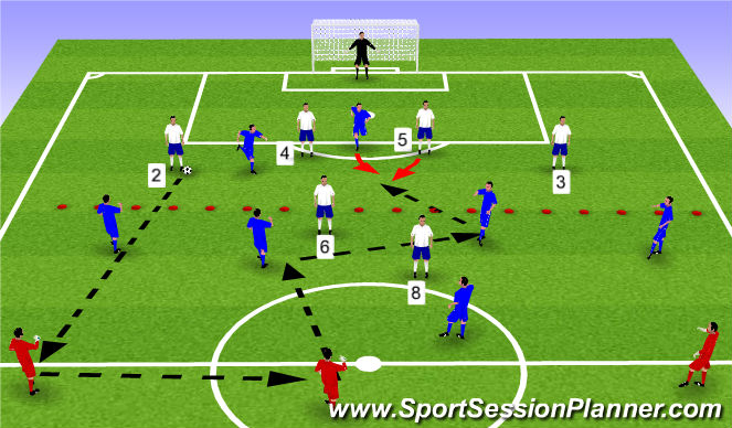 Football/Soccer Session Plan Drill (Colour): ESSG - 7v7