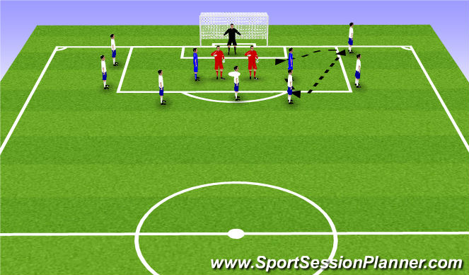 Football/Soccer Session Plan Drill (Colour): 2v2 Finishing in Box