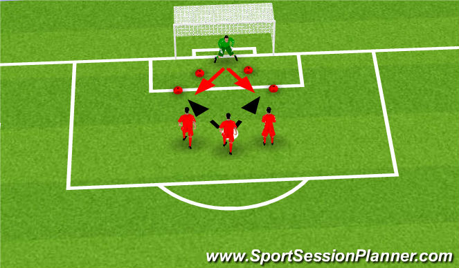 Football/Soccer Session Plan Drill (Colour): Technical Drill Progression