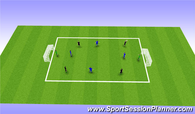 Football/Soccer Session Plan Drill (Colour): Handball & headers game