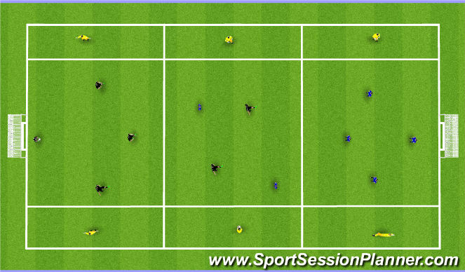 Football/Soccer Session Plan Drill (Colour): SSG - Crossing