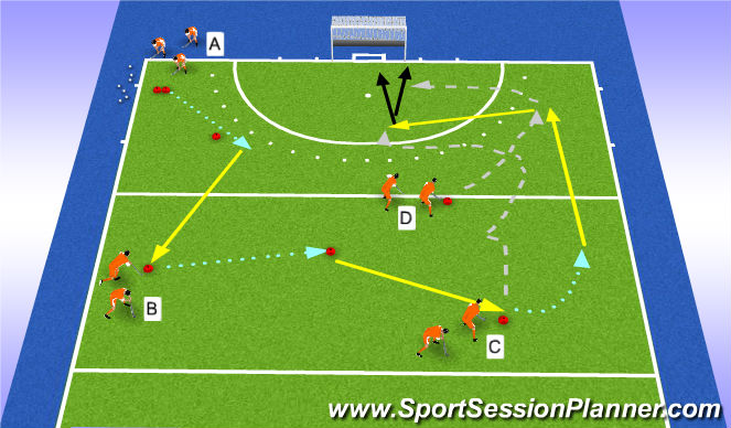 Hockey Session Plan Drill (Colour): warm up: passing