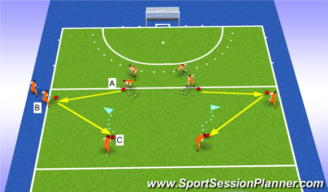 Hockey Session Plan Drill (Colour): close the center in 2v1