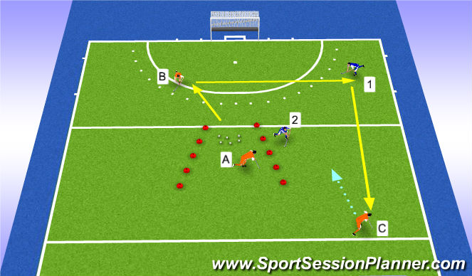 Hockey Session Plan Drill (Colour): 3v2 build up