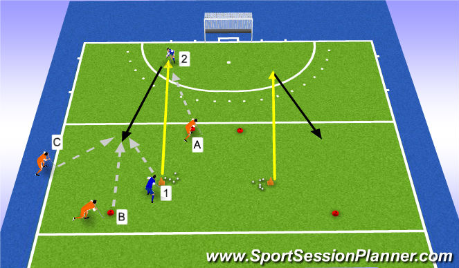 Hockey Session Plan Drill (Colour): pressure 3v2