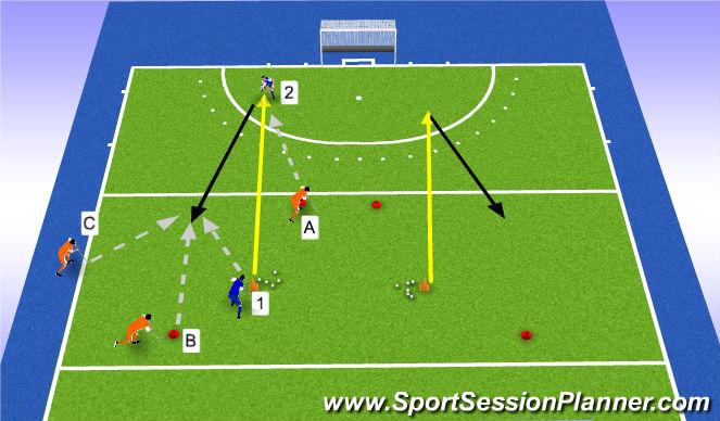 Hockey Session Plan Drill (Colour): pressure 3v2