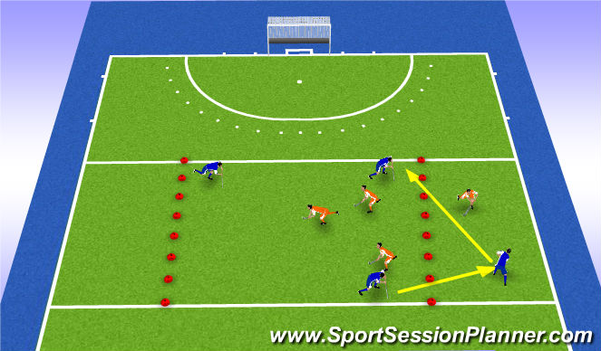 Hockey Session Plan Drill (Colour): 4v4 behind enemy lines