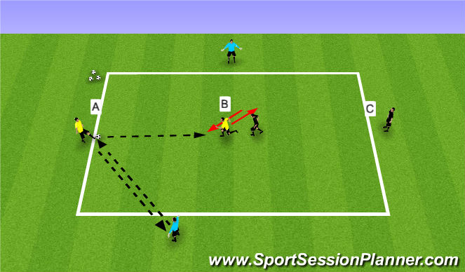 Football/Soccer Session Plan Drill (Colour): 1v1 Targets