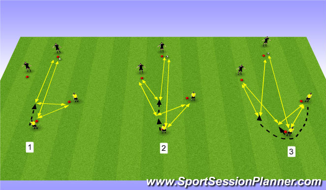 Football/Soccer Session Plan Drill (Colour): Passing combination over different length