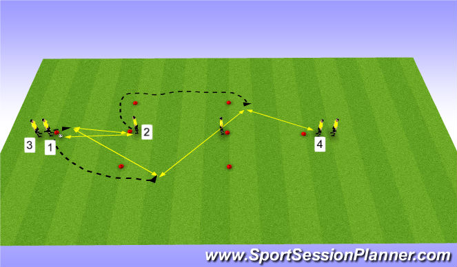 Football/Soccer Session Plan Drill (Colour): 2 A-Dynamic Dinamo Box training