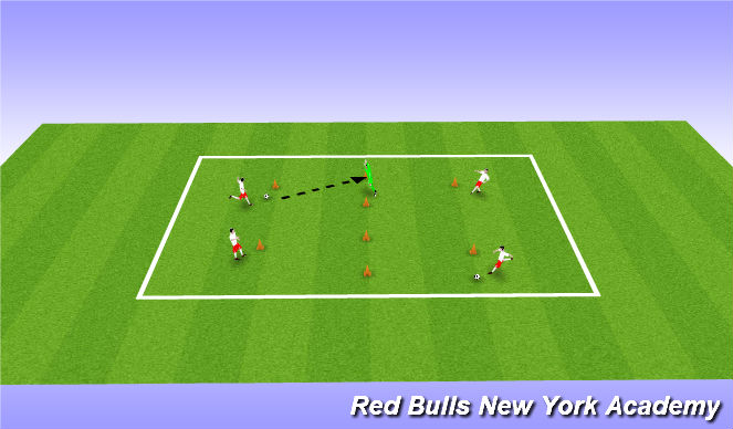 Football/Soccer Session Plan Drill (Colour): Shooting in pairs