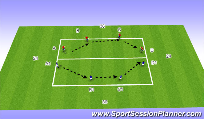 Football/Soccer Session Plan Drill (Colour): Back 4 P/R A