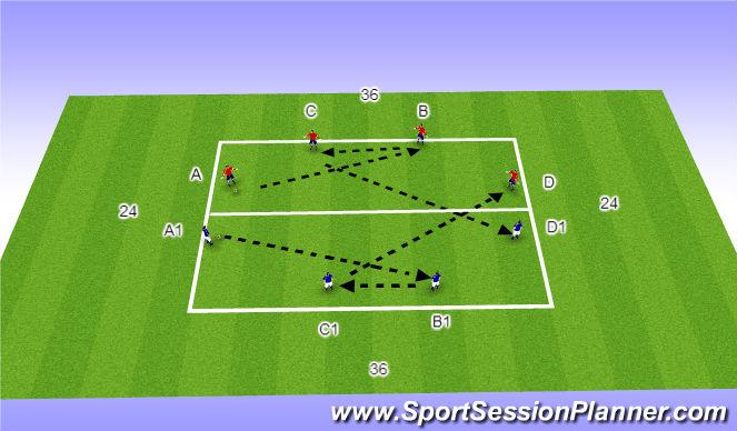 Football/Soccer Session Plan Drill (Colour): Back 4 P/R B
