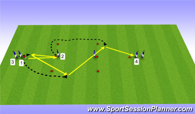 Football/Soccer Session Plan Drill (Colour): 2 A-Dynamic Dinamo Box training