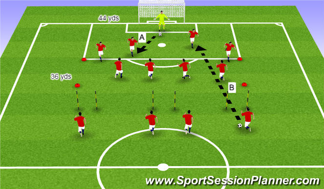 Football/Soccer Session Plan Drill (Colour): 4 v 4 transition