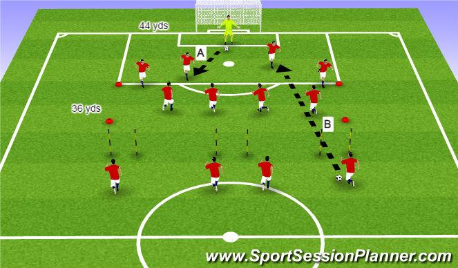 Football/Soccer Session Plan Drill (Colour): 4 v 4 transition