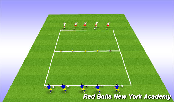Football/Soccer Session Plan Drill (Colour): Tecnical 2