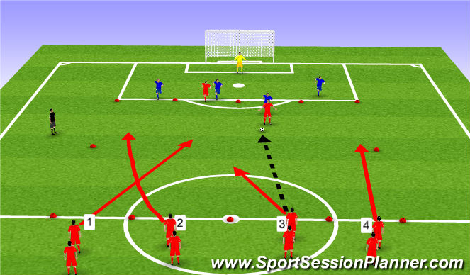Football/Soccer Session Plan Drill (Colour): Pt 6 Defending