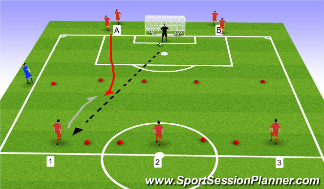 Football/Soccer Session Plan Drill (Colour): Defending 1v1