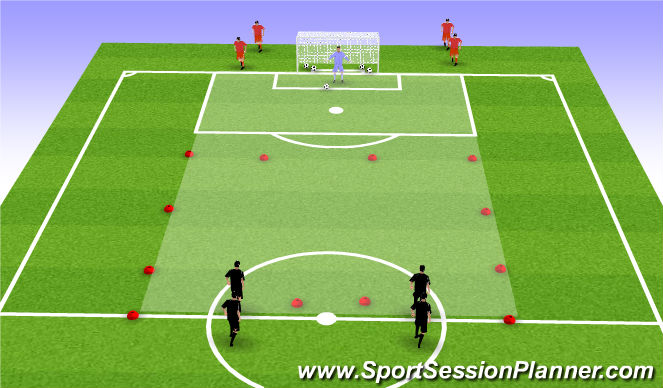 Football/Soccer Session Plan Drill (Colour): Defending 2v2