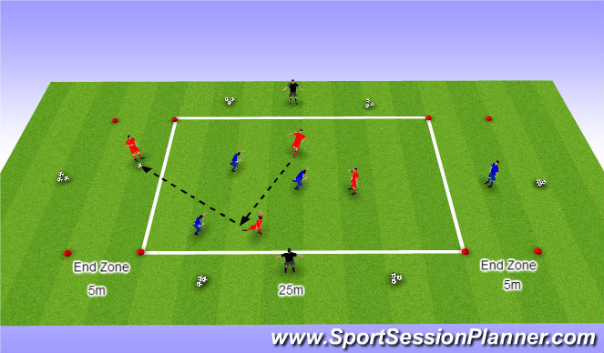 Football/Soccer Session Plan Drill (Colour): Skill Acquisition 1