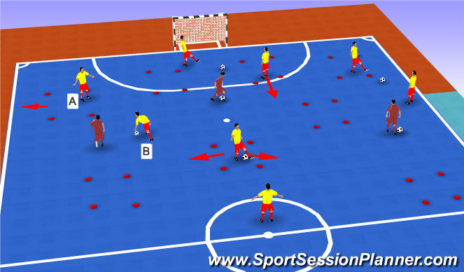 Futsal Session Plan Drill (Colour): Recieving With The Sole