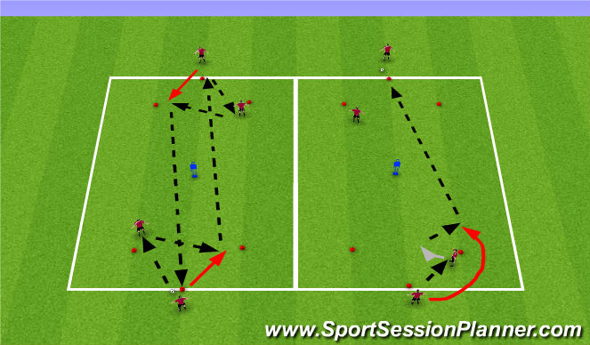 Football/Soccer Session Plan Drill (Colour): Short Short Long