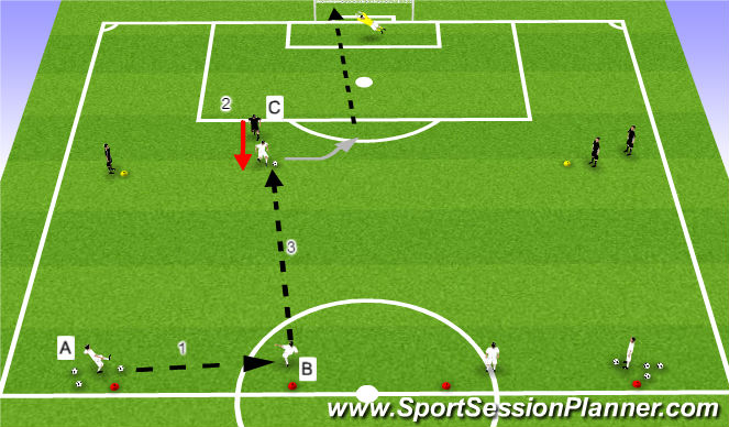 Football/Soccer Session Plan Drill (Colour): 1v1 Receiving with Back To Goal