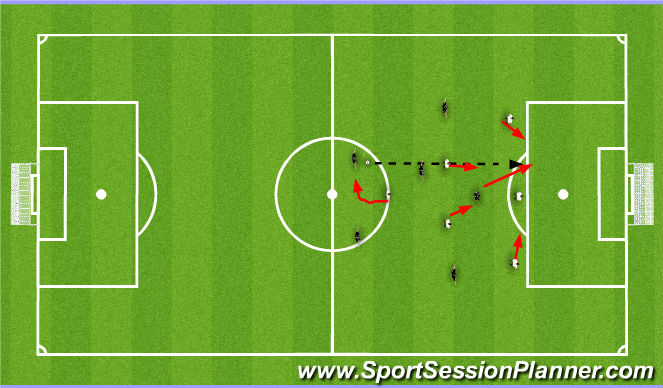 Football/Soccer Session Plan Drill (Colour): Ball Over the top Centrally
