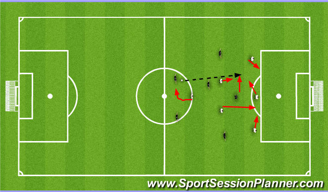 Football/Soccer Session Plan Drill (Colour): Ball into Feet