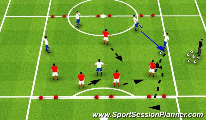 Football/Soccer Session Plan Drill (Colour): 5v5 SSG