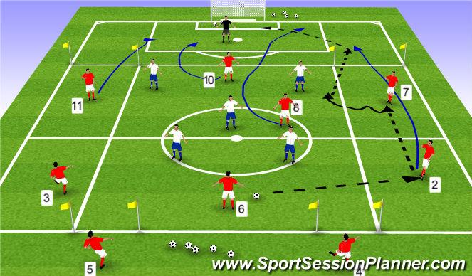 Football/Soccer Session Plan Drill (Colour): ESSA 7v5 (Variation)