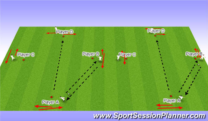 Football/Soccer Session Plan Drill (Colour): Turning Pass & Receive